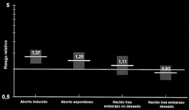 COMPLICACIONES PSIQUIÁTRICAS DEL ABORTO